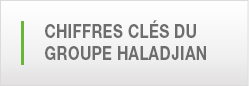Chiffres clés du groupe Haladjian